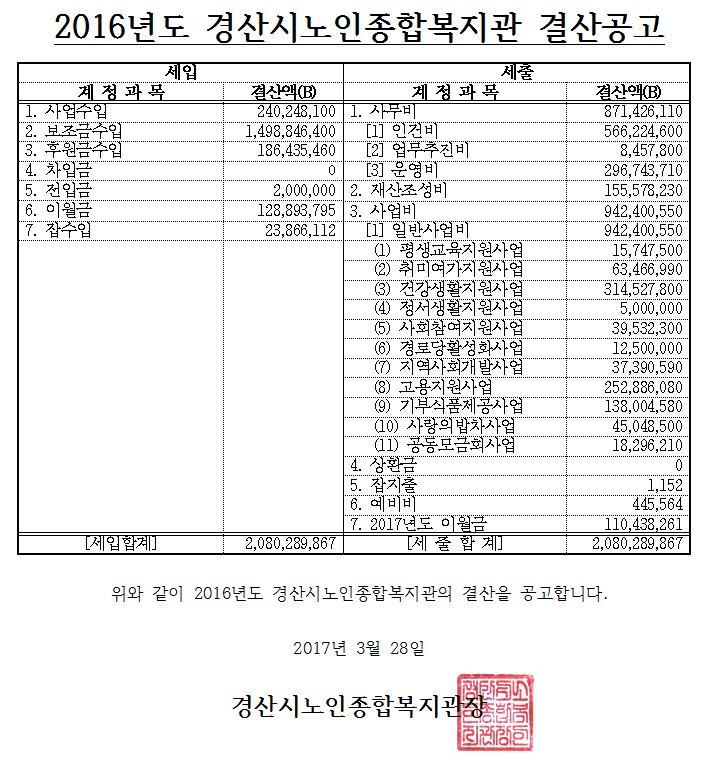 2016년도 경산노인종합복지관 결산공고.JPG